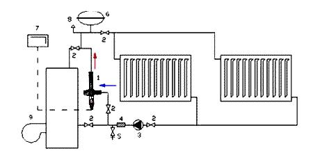 Схема модульного подключения