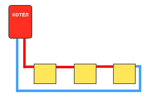 Схема однотрубной система отопления