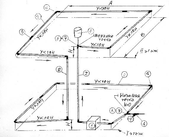 Схема отопления дачи должна