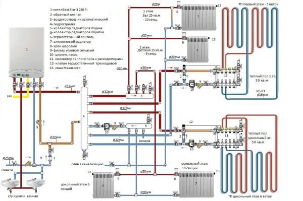 Схема отопления дома, составленная профессионалом