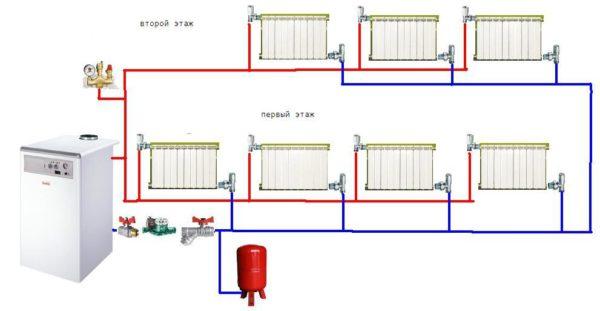 Схема отопления двухэтажного дома. Насос установлен на обратном трубопроводе, перед котлом.
