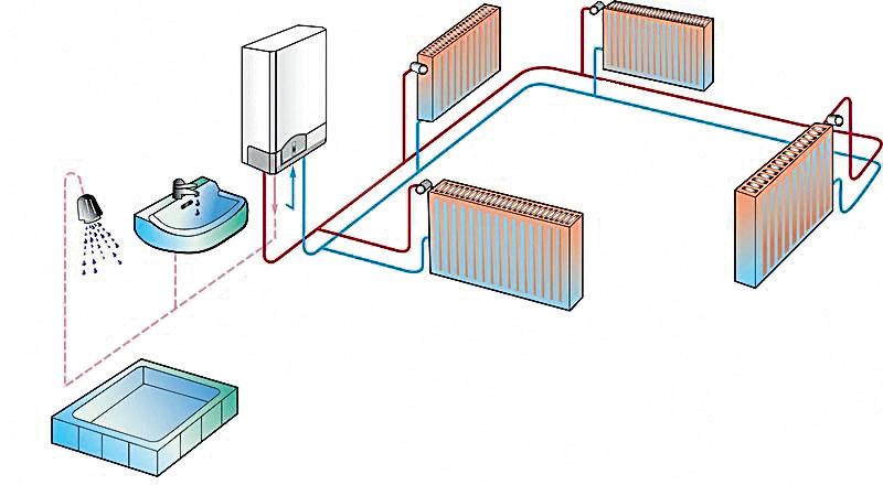 Схема отопления электрическим