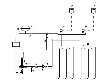 Схема отопления Галан на обогрев пола