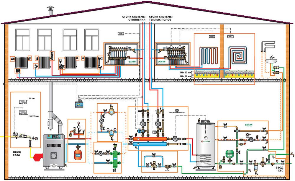 Схема отопления и ГВС для