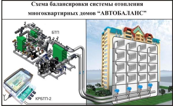 Схема отопления многоквартирного дома