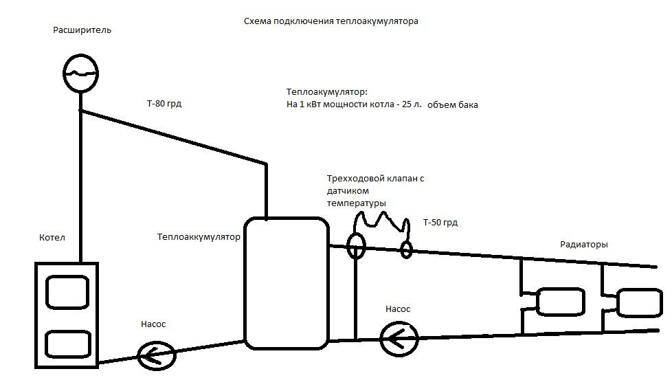 Схема отопления с буферной