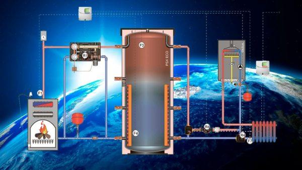 Схема подключение теплоаккумулятора.