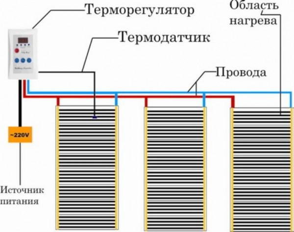Схема подключения инфракрасного плёночного отопления