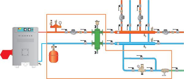 Подключение газового котла к