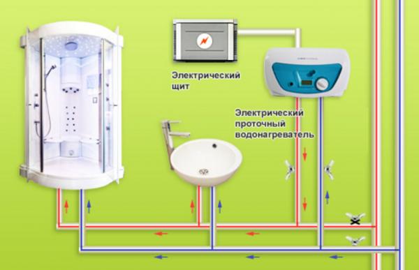Elektrische Wasserkocher