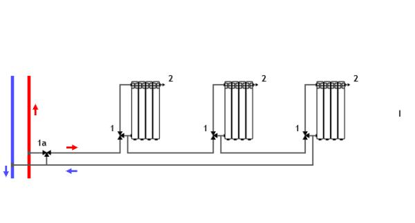 Схема подключения радиаторов через трубу