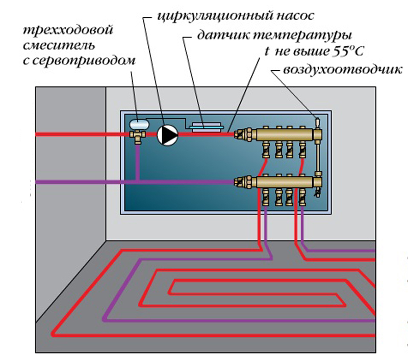 Схема подключения «тёплого