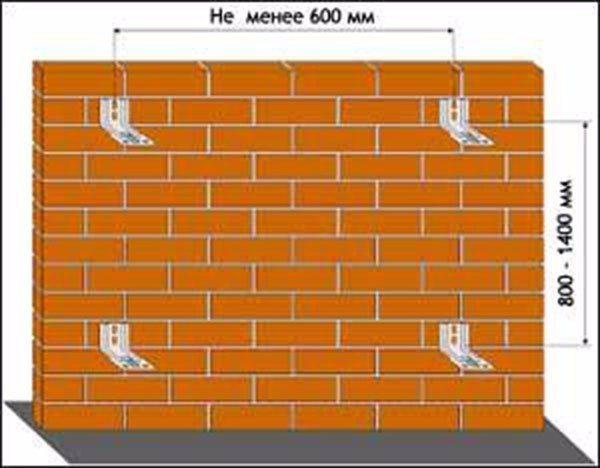 Схема расположения кронштейнов на стене