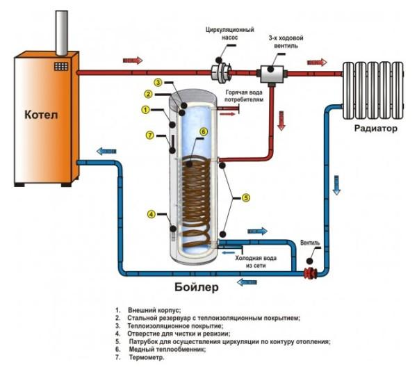 Схема с регулировкой температуры теплообменника.