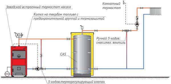 Схема с теплоаккумулятором и твердотопливным котлом.