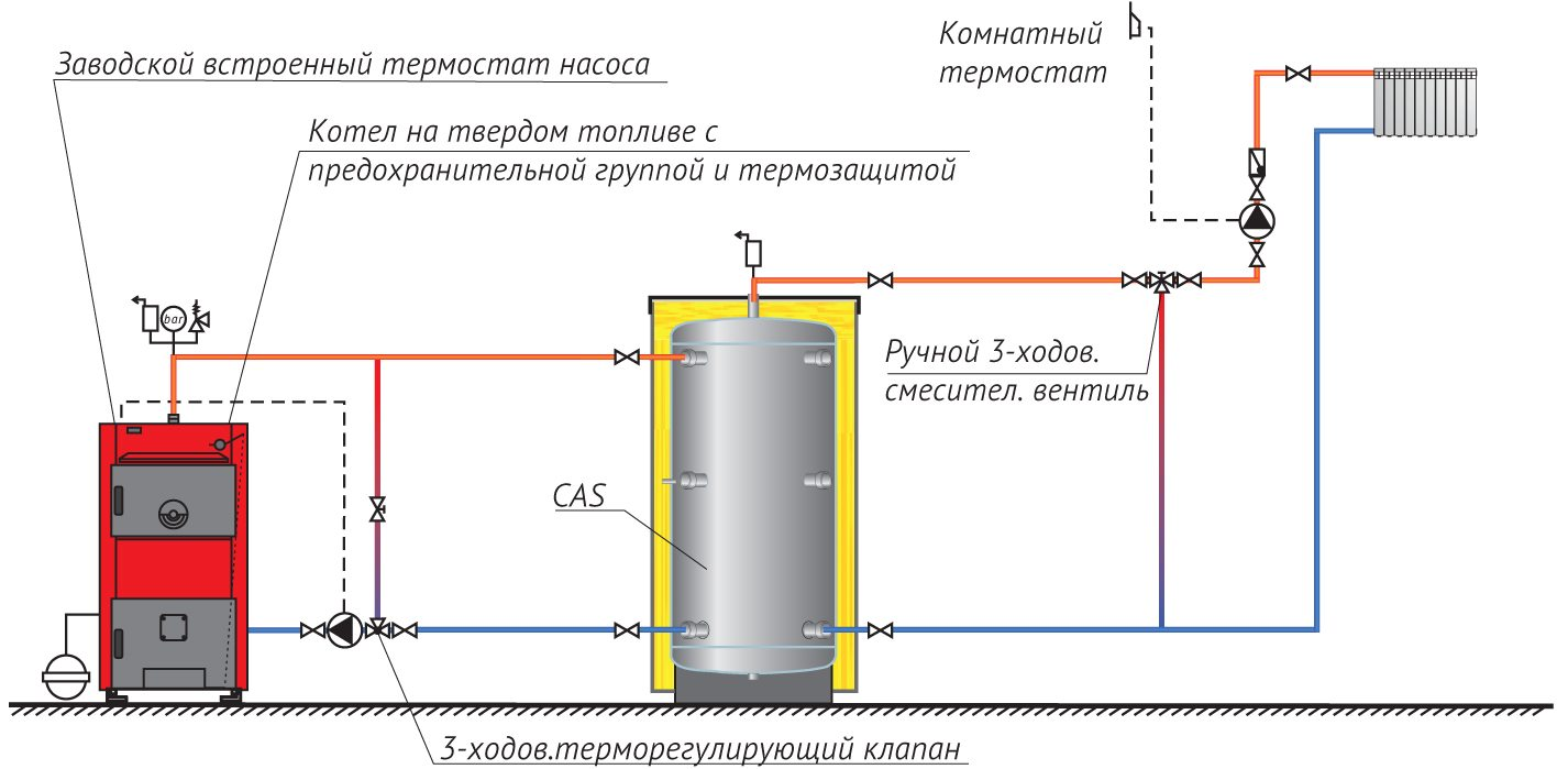 Картинки по запиту схема підключення теплоаккумулятора