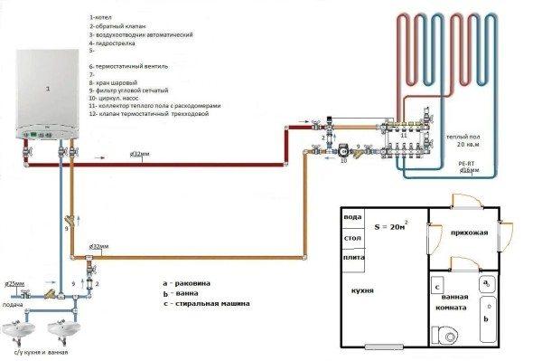 Схема системы отопления с конденсационным котлом и водяным теплым полом.