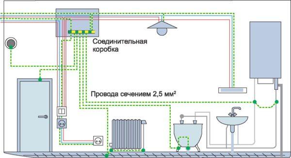 Схема уравнивания потенциалов в ванной комнате