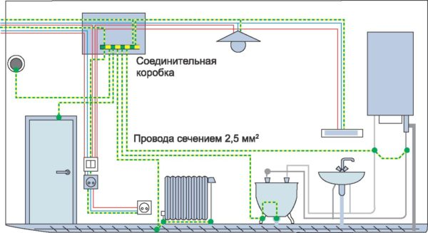 Электрокоррозия полотенцесушителя