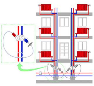 Схема установки балансировочных вентилей