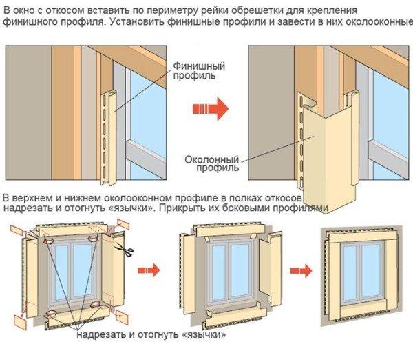 Схема установки оконных откосов