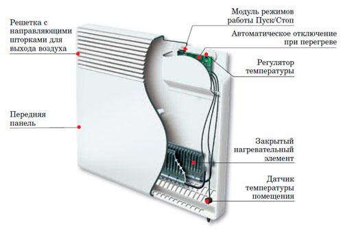 Схема устройства конвертера