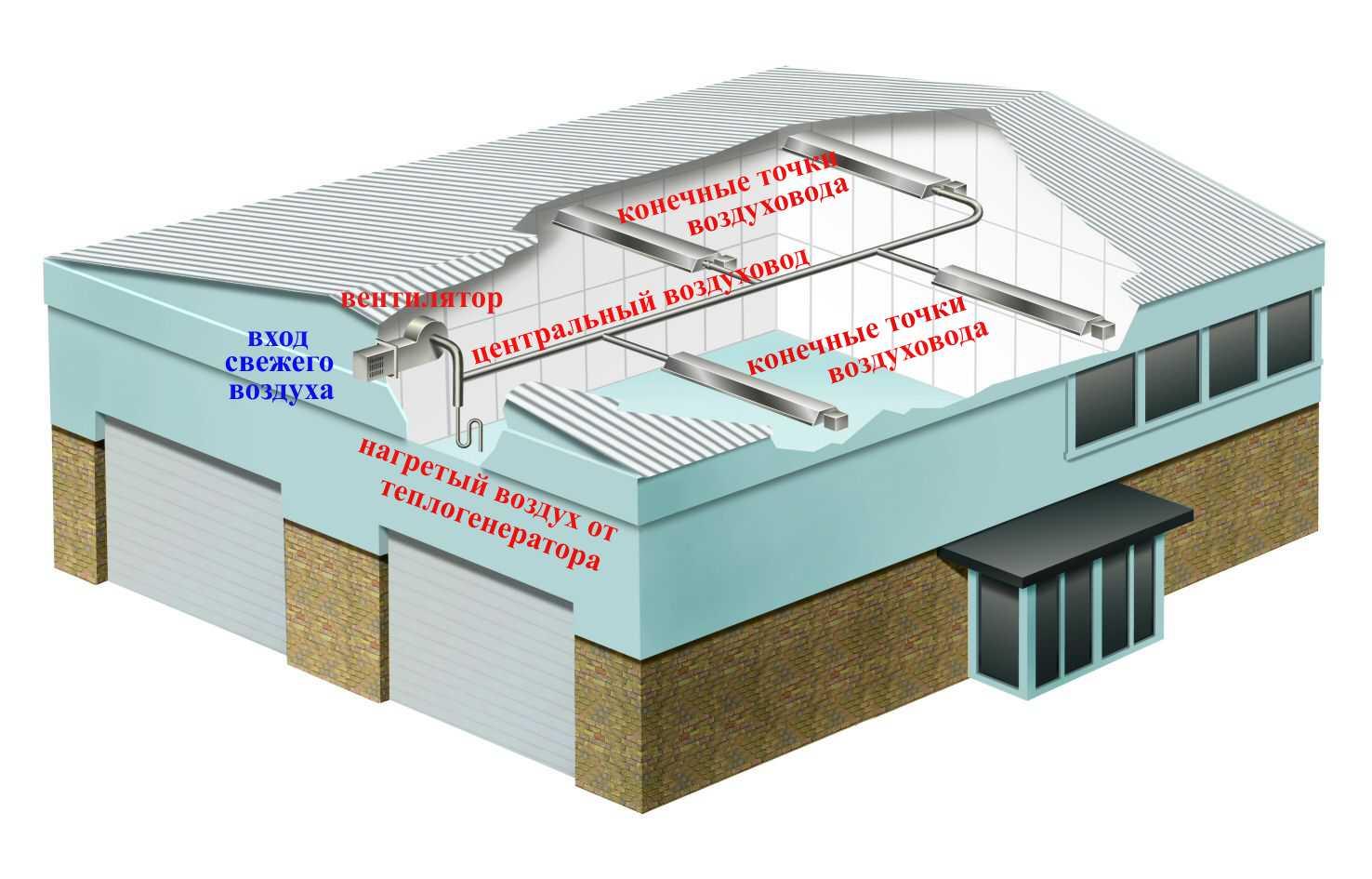 Схема отопления производственного помещения