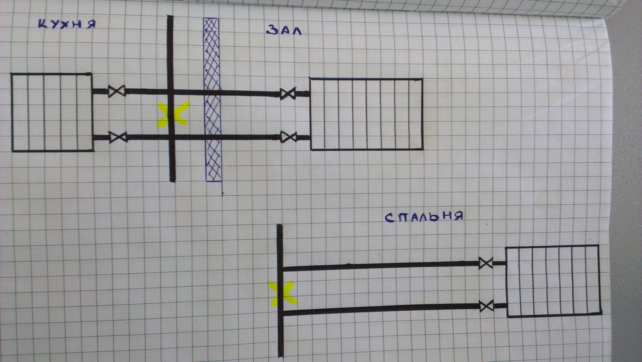 Схема вверху — функциональный аналог коллекторного подключения: радиаторы параллельно подключены к общему стояку.