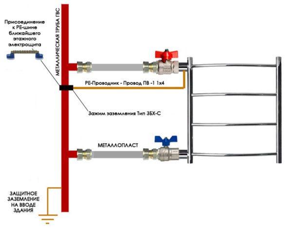 Схематическая инструкция по предотвращению коррозии путем заземления