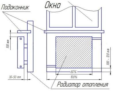 Схематично отражены основные параметры.