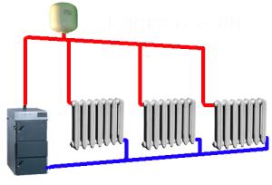 схемы двухтрубной системы отопления