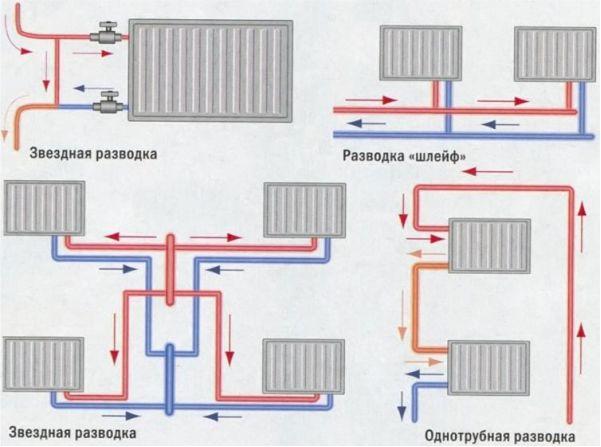 стальных радиаторов