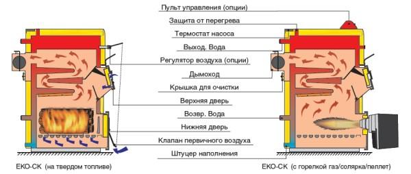 Схемы работы комбинированных установок
