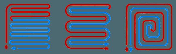Схемы укладки труб, слева направо: змейка, двойная змейка, улитка