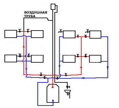 система отопления двухэтажного