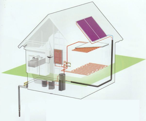 Система отопления с геотермальным насосом и теплым полом.