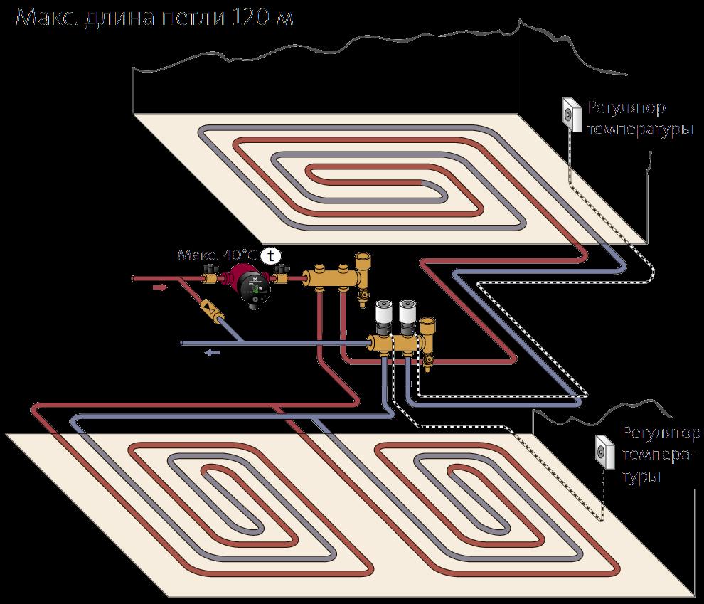 схема разводки отопления девятиэтажных домов