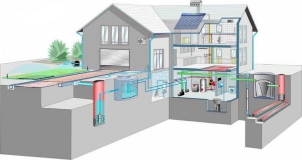 Системы коммуникации жилого дома