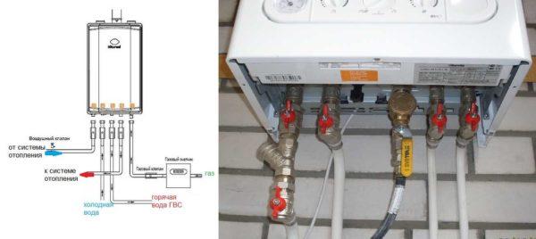 Слева — схема обвязки газового котла отопления с контуром ГВС, справа — внешний вид обвязки.
