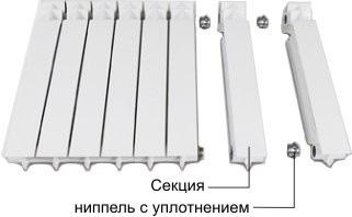 Совмещение секций в радиаторе.