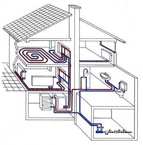 Совмещение системы водяного отопления частного дома (радиаторы - «тёплый пол»)
