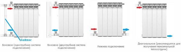 Способы подключения радиаторов отопления.
