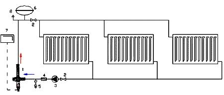 Стандартное подключение электродного котла