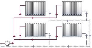 Существуют различные схемы подключения радиаторов, не мешает продумать и возможность перехода с одной на другую