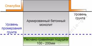 table_pic_att14908182163