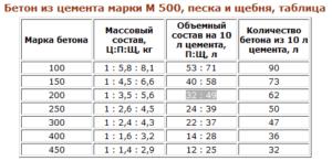table_pic_att149084445111