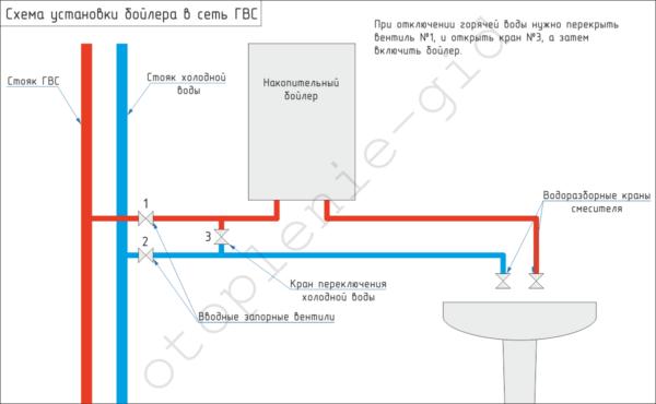 Такую схему можно использовать при частом отключении горячей воды.