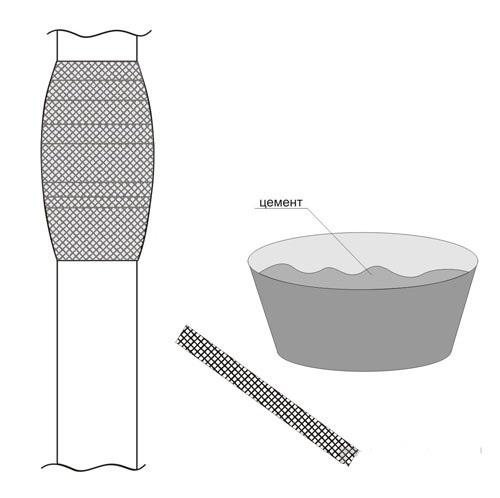 Цементная повязка поможет на время устранить проблему.