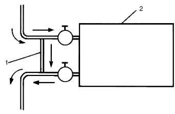 Цифрой 1 обозначен байпас, а цифрой 2 – радиатор