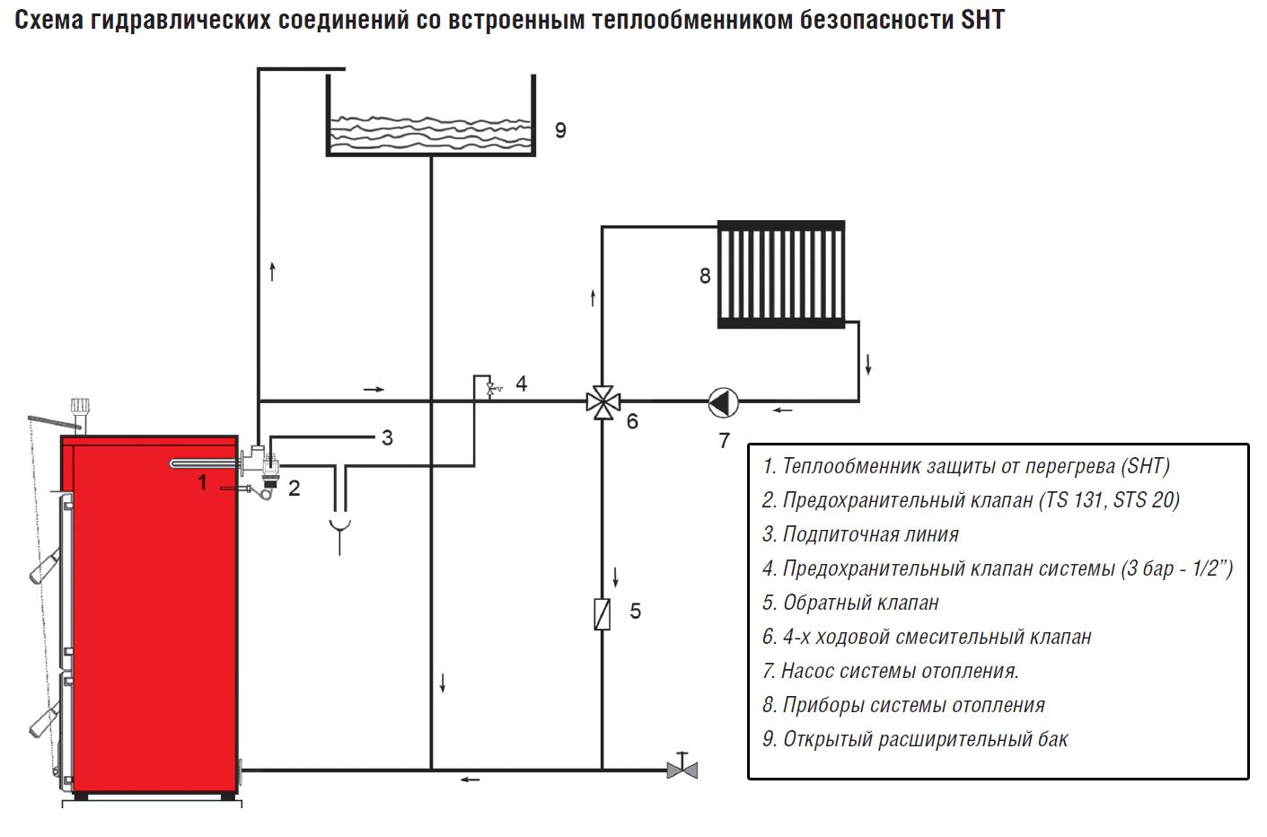 Схема подключения газового к твердотопливному котлу